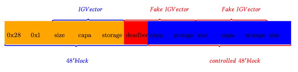 igvec-48